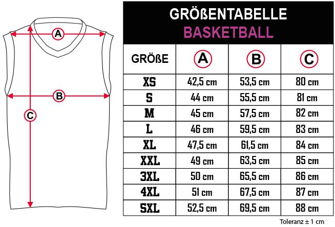 gr    entabelle   BASKETBALL DE Zero9Sport